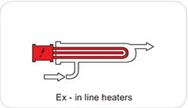 Position of immersion heater for inline heaters