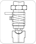 Coil Heater: Heating of machine nozzles