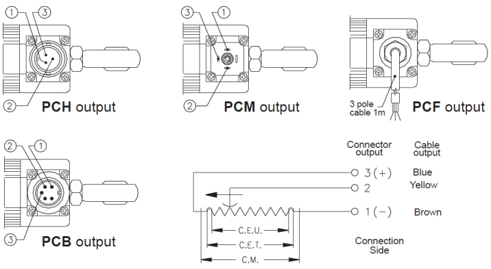 gefran_pc_lineardisplacementtransducer_electrcon gefran pc rectilinear transducer, selfloading thermon africa gefran pressure transducer wiring diagram at readyjetset.co