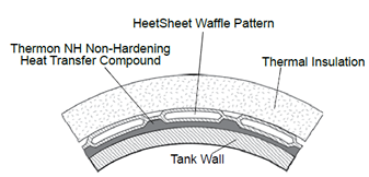 Thermon HeetSheet: Cross Section