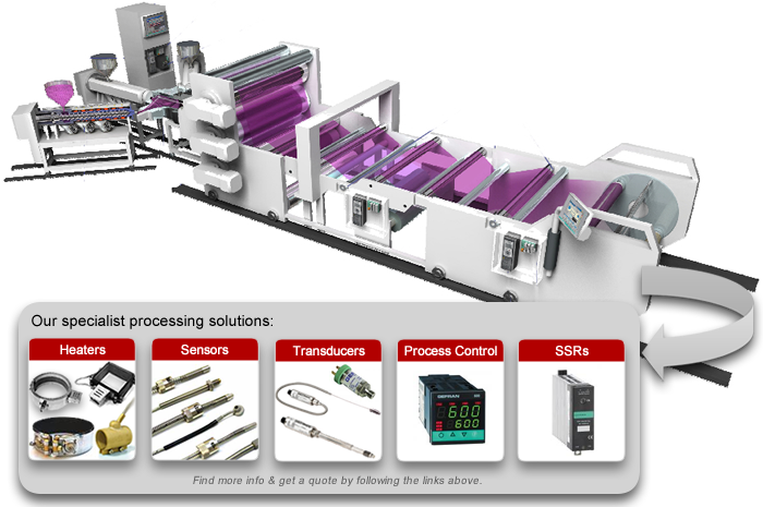 Solutions for Plastics Extrusion Processes